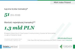 MnA_infografika_total_3Q2018_MnA_infografika_total_2Q2018