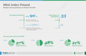 Infographics_report_Q32019