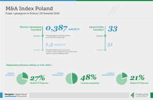 Infografika_raport_3Q2019-01