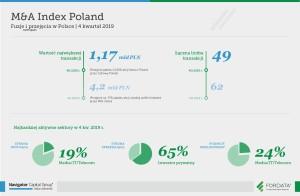 infografika_raport_4Q2019-01
