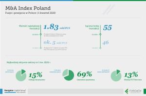 Infografika-raport-1Q2020