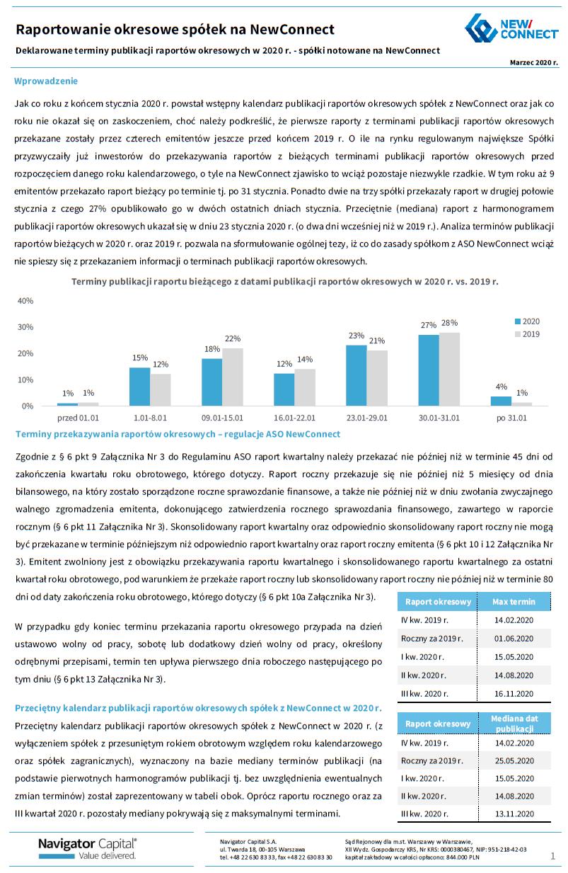 Raport NCG raportowanie okresowe na NC 2020